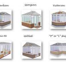 Buying Conservatories or Extending Your House?